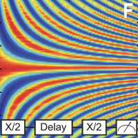 Data image from the paper. It shows rainbow-colored curve lines.